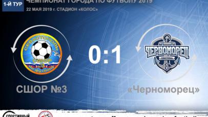 Чемпионат города по футболу 2019. СШОР №3 – «Черноморец» – 0:1. Протокольные данные