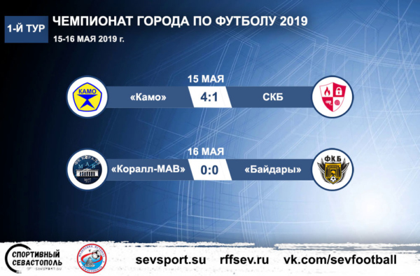 Чемпионат Севастополя по футболу 2019. 1-й тур