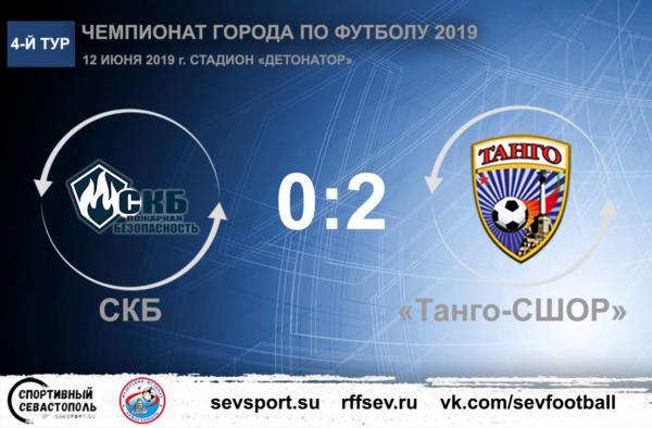 Чемпионат города по футболу 2019. СКБ – «Танго-СШОР» – 0:2. Протокольные данные