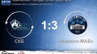 Чемпионат города по футболу 2019. СКБ – «Коралл-МАВ» – 1:3. Протокольные данные