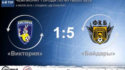 04 07 2019 chmpsev 2019 victory baidary 406x228 - Чемпионат города по футболу 2019. «Виктория» – «Байдары» – 1:5. Протокольные данные