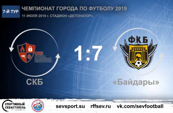 Чемпионат города по футболу 2019. СКБ – «Байдары» – 1:7. Протокольные данные