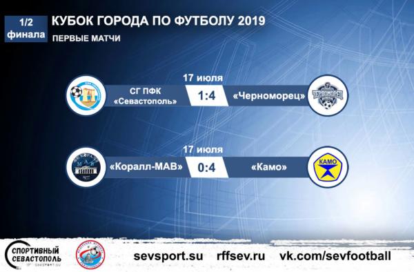 Первые матчи 1/2 финала Кубка города по футболу: пока без интриги