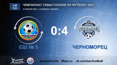Чемпионат города по футболу 2021. 2-й тур. «СШ № 3» – «Черноморец» – 0:4. Протокольные данные